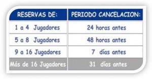 PERIODOS DE CANCELACIÓN (Reintegro del 100% de la reserva)