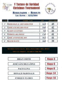 Resultados - Results - Mijas Golf - V Torneo de Navidad - 5th Christmas Tournament.